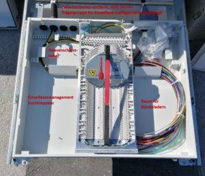 Abb 7 RGH mit Einzelfasermanagement